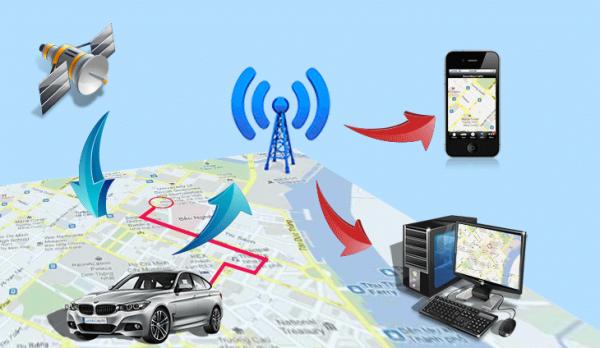ứng dụng thiết bị định vị GPS